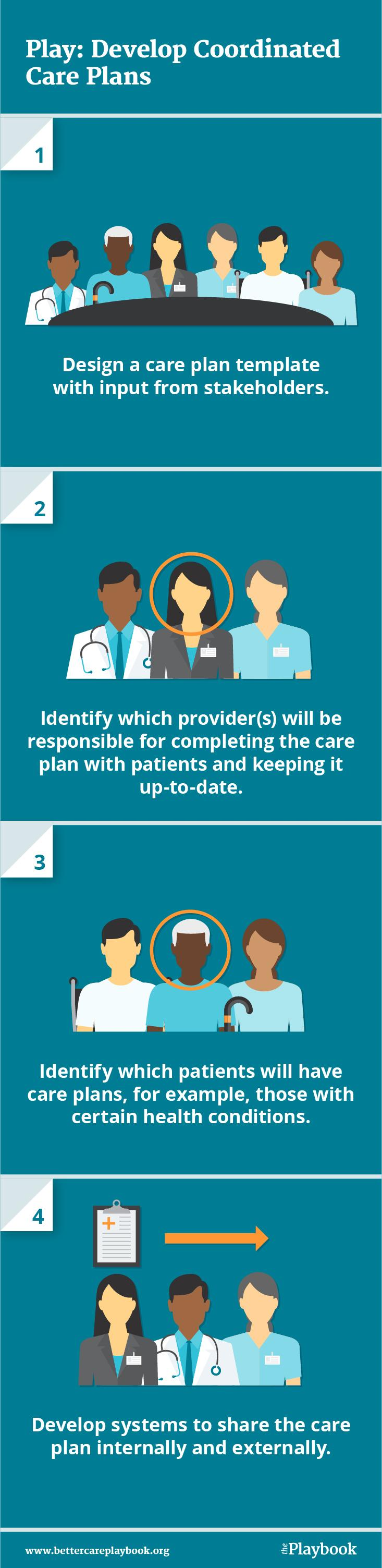 Play: Develop Coordinated Care Plans