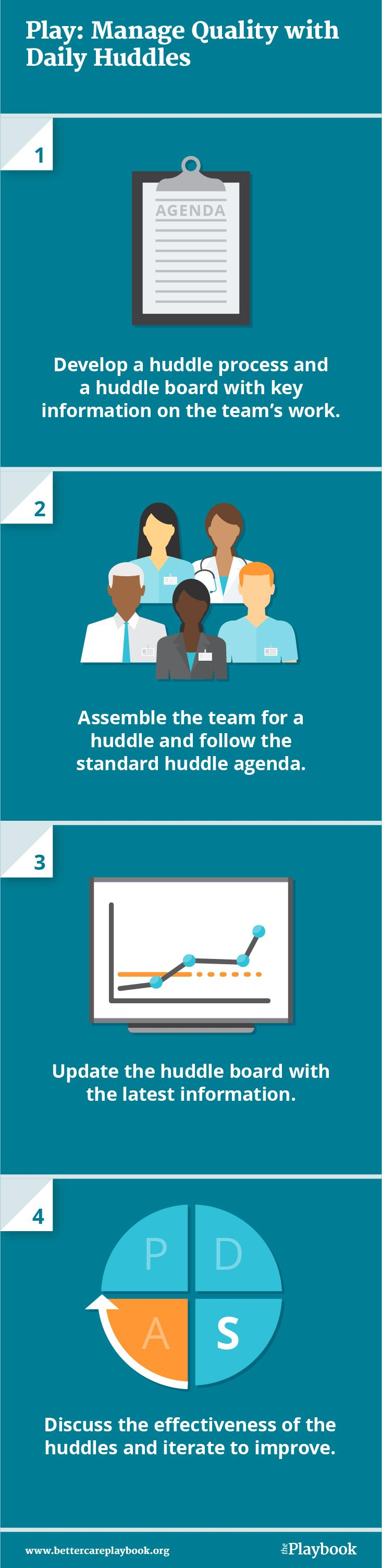 Play Manage Quality With Daily Huddles Playbook